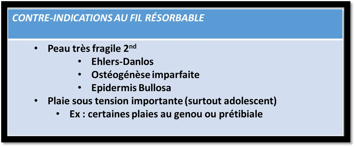 CI fil resorbable 1000